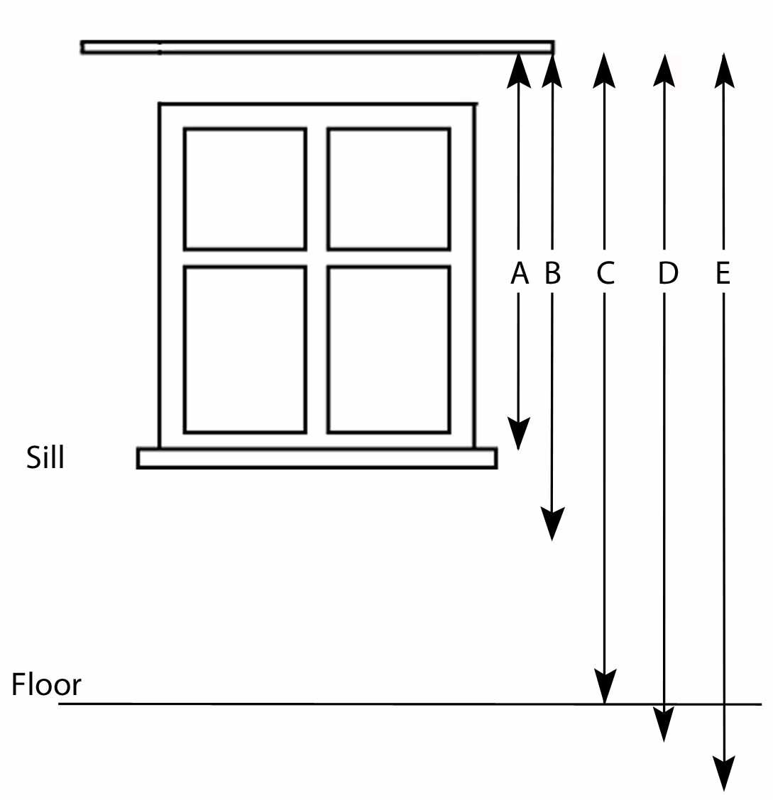 Curtain Measuring Guide